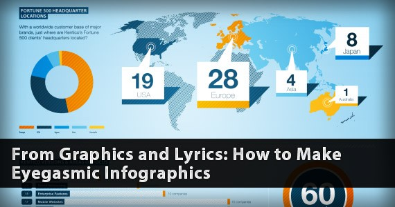 Graphics and Lyrics: How to Make Eyegasmic Infographics