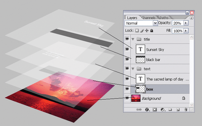 photoshop-layers-03