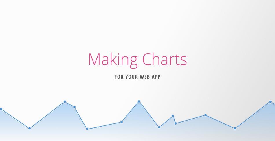 70-tutorials-2013-pretty-charts