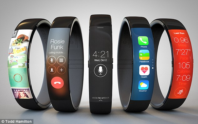 many watches technology devices among weak wearable security mobile is smartwatch qr