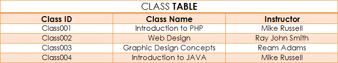 class_table