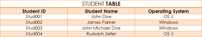 student_table