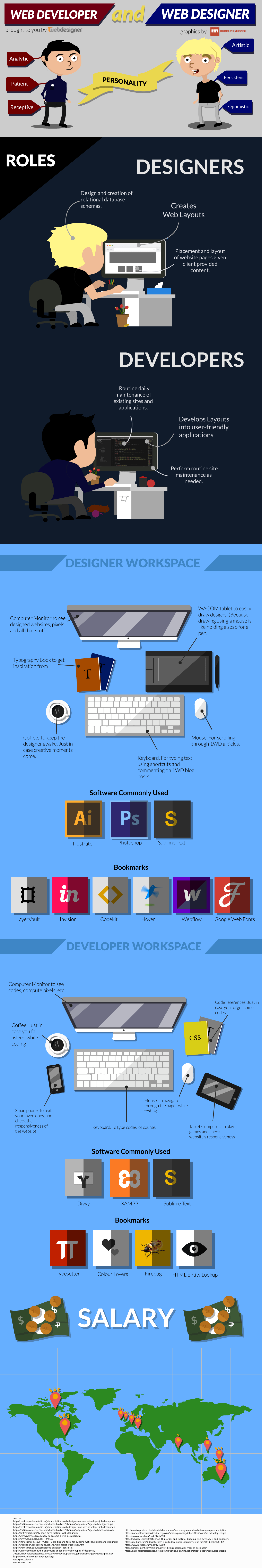 webdesignvsdevt