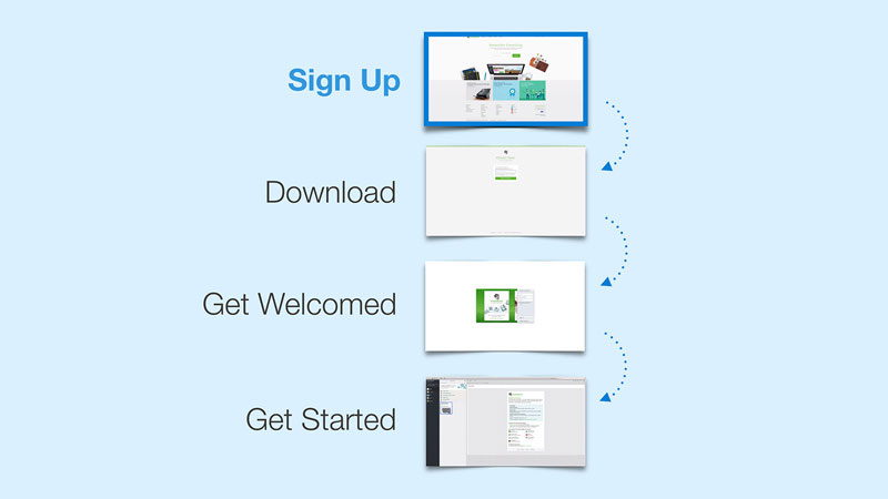 how-evernote-onboards-new-users
