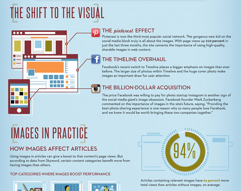 its-all-about-images-infographic