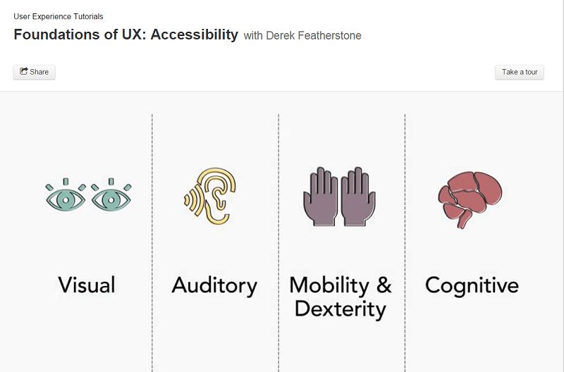 Derek Featherstone clearly discusses what accessibility is