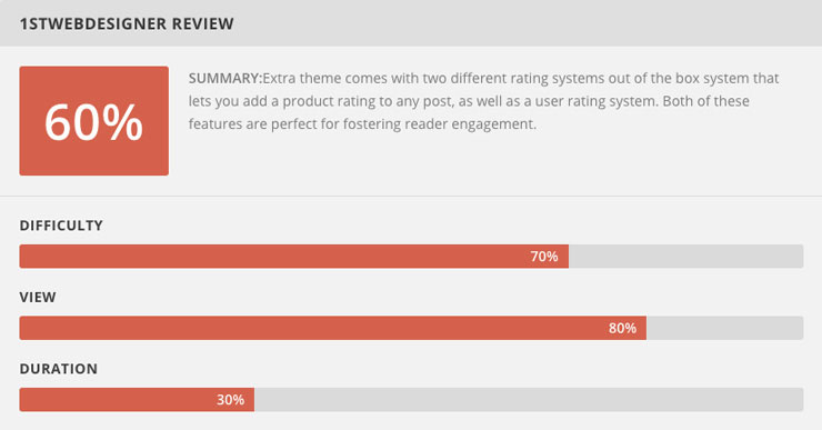 Extra comes wthe ideah two rating systems to keep your readers engaged.