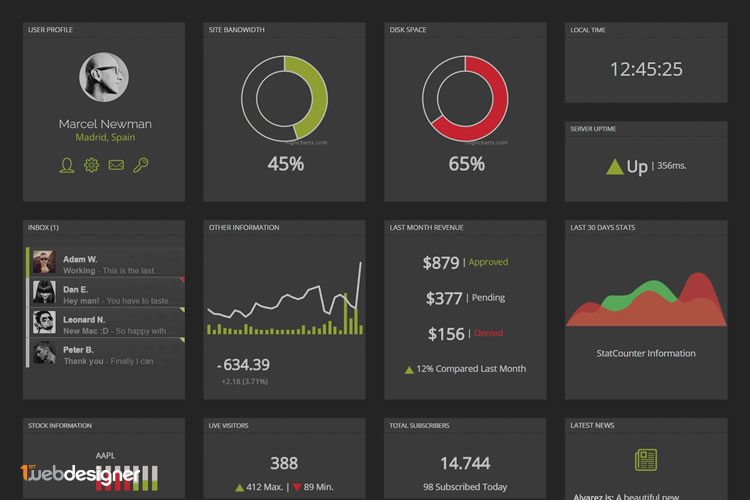 10 Beautifully Designed Free Bootstrap Dashboard Admin Templates