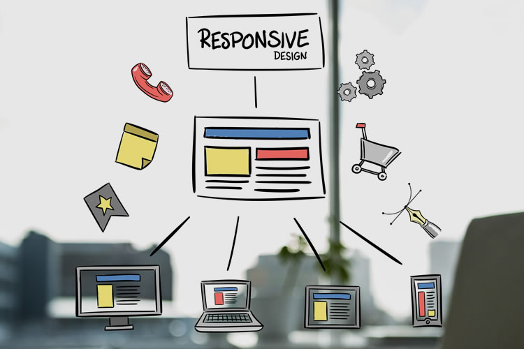 The complete beginners guide to responsive web design 1stwebdesigner malvernweather Choice Image