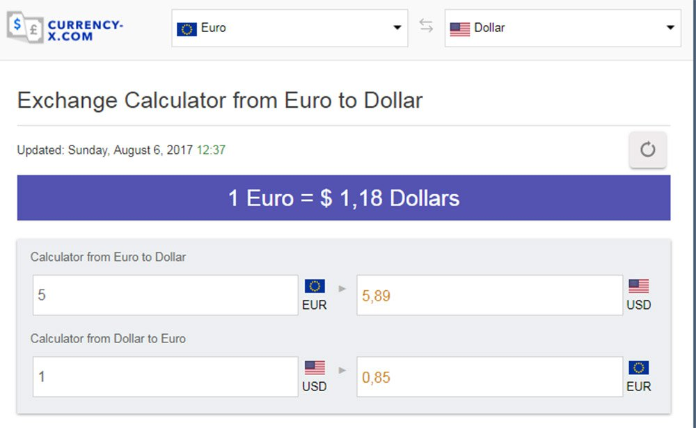 currencyx converter