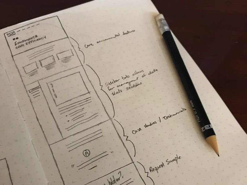 10 Beautiful Examples Of Wireframes In Web Design