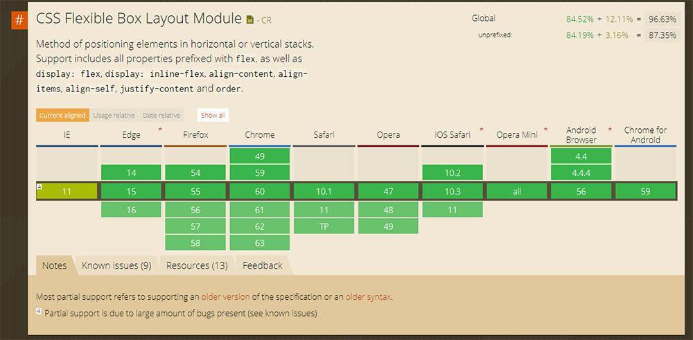 caniuse flexbox webapp