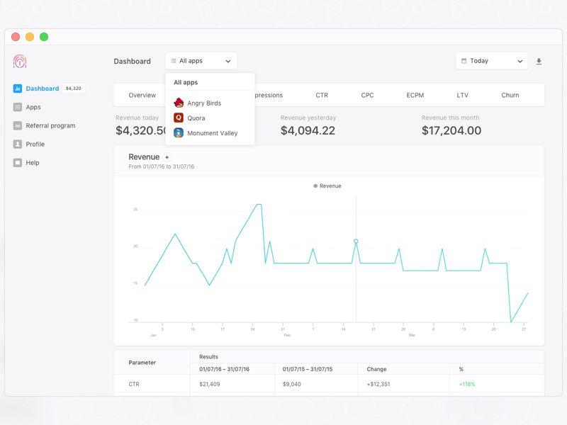Tapcore Inspiring Designed Admin Dashboard Layouts