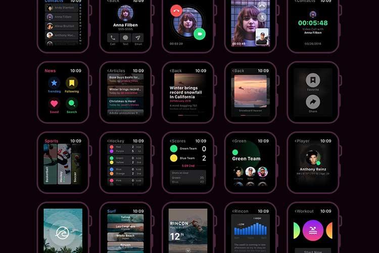 10 Free Mobile UI Kits For Sketch - 1stWebDesigner