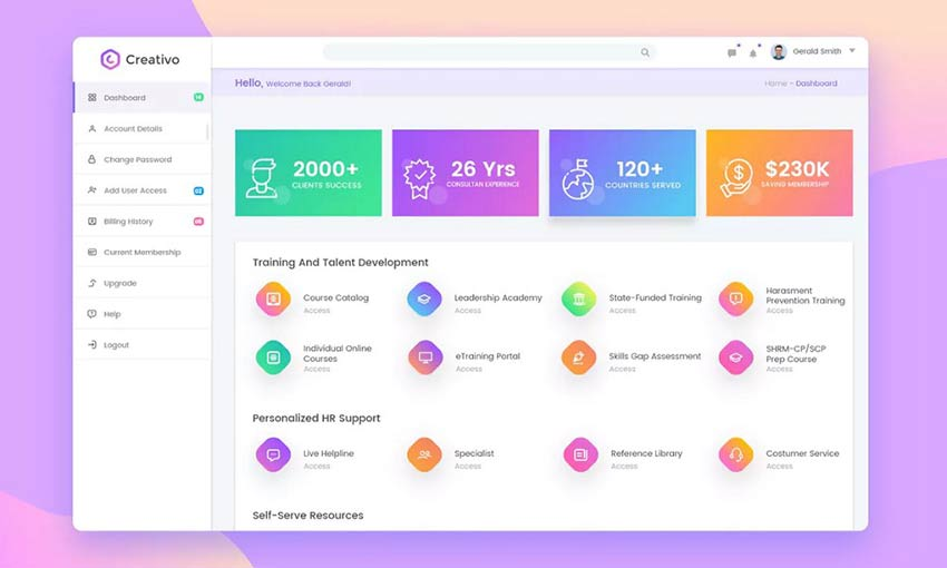 Example of User Dashboard UI KIT, Human Resources, Employer