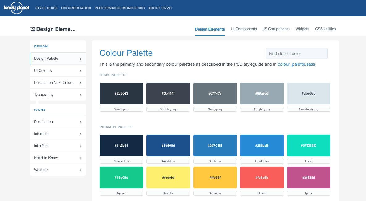 Lonely Planet - web design style guide
