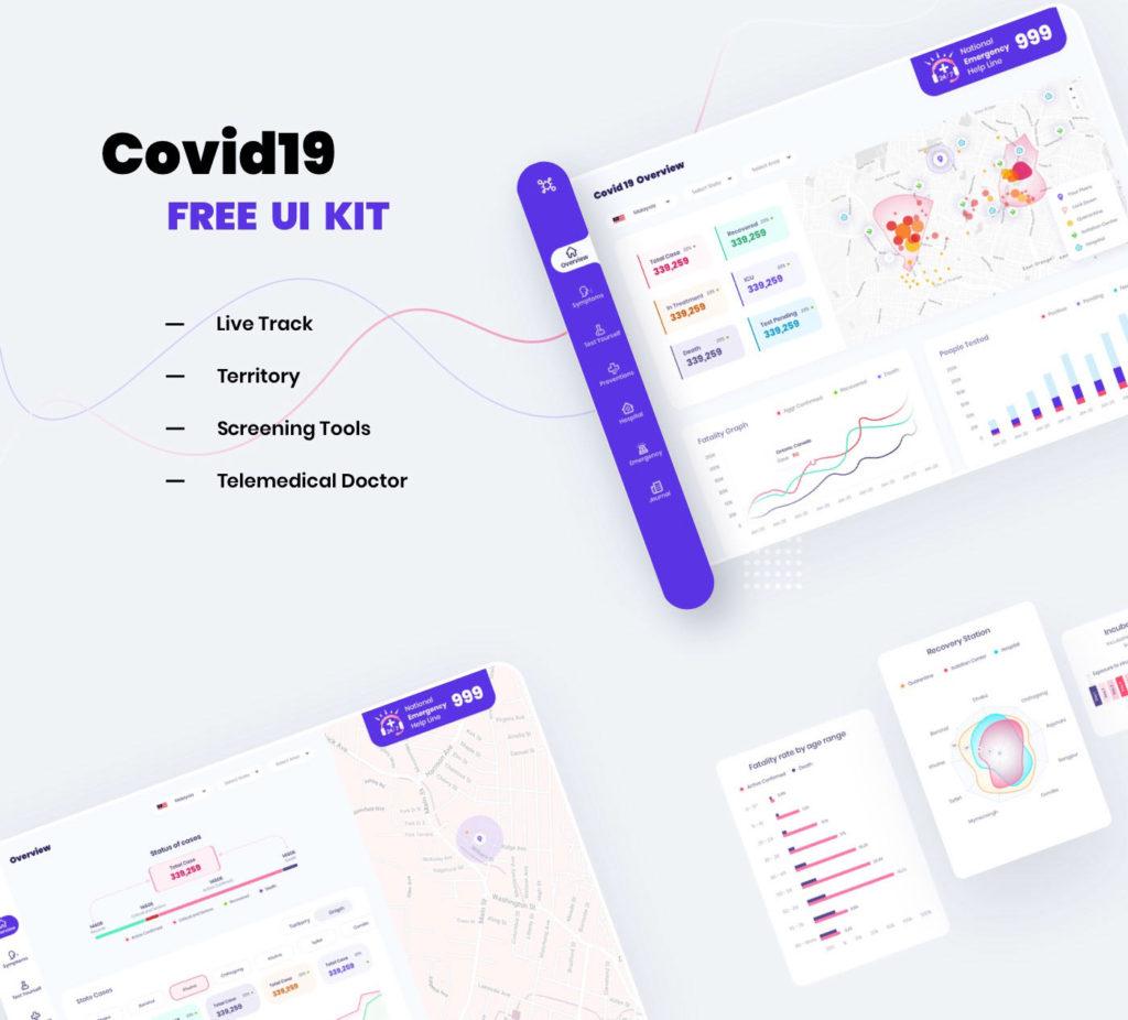 Covid19 UI Kit