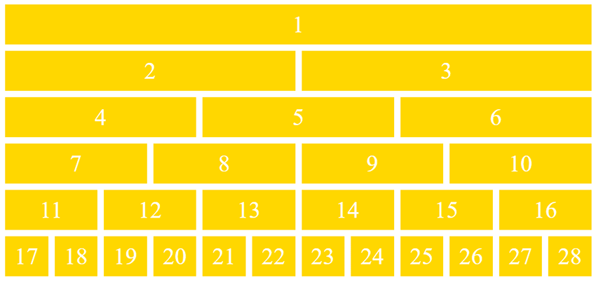 Example of 12 Column Grid