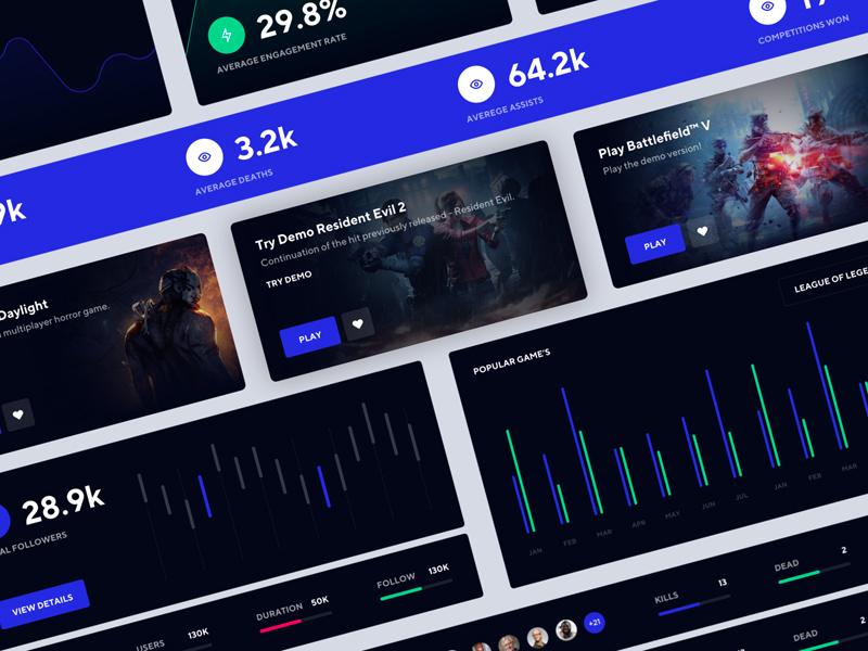 Gaming UI Kit
