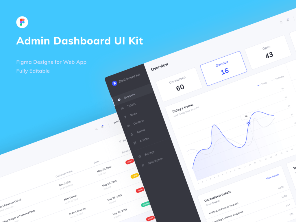 Figma Admin Dashboard